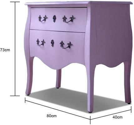 The Ultimate Girl's Chest Of Drawers image 5