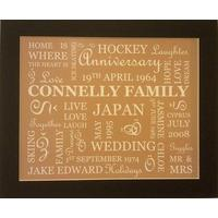 Personalised Word Art Prints & Canvasses from Burford Trading